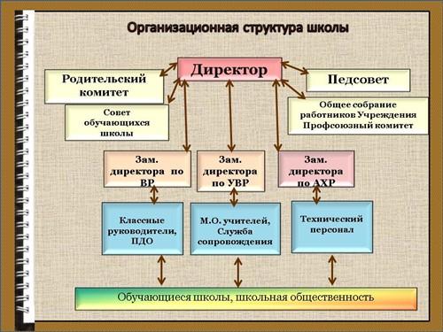 0 структурка 1_500x375