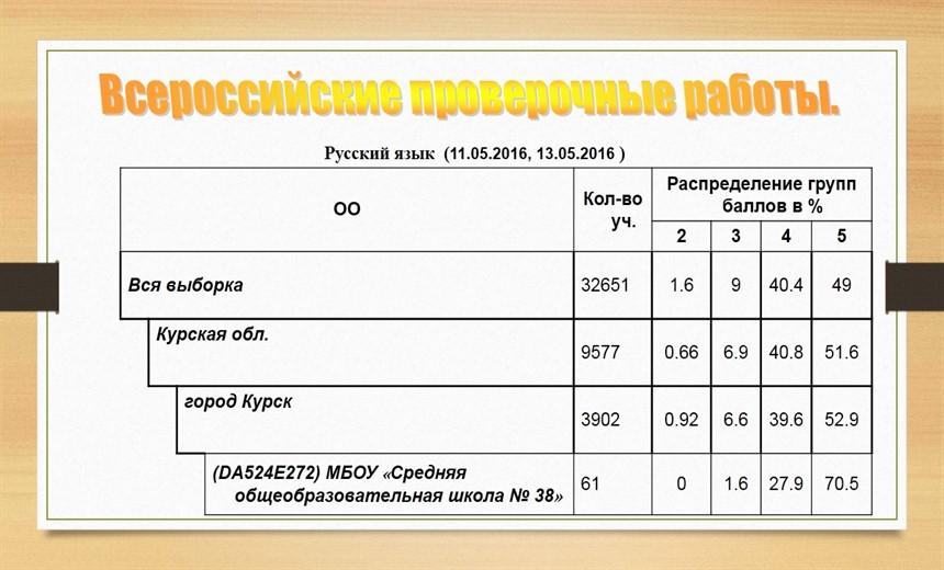 Слайд18_860x520
